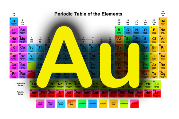 Question about the Periodic Table