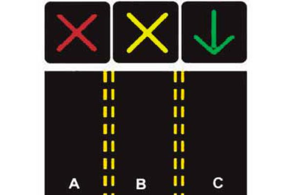Quizagogo - US Road Signs - Lane Use Sign